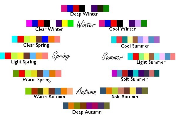 Colors according to the season's.