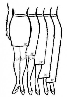 skirt lengths 1